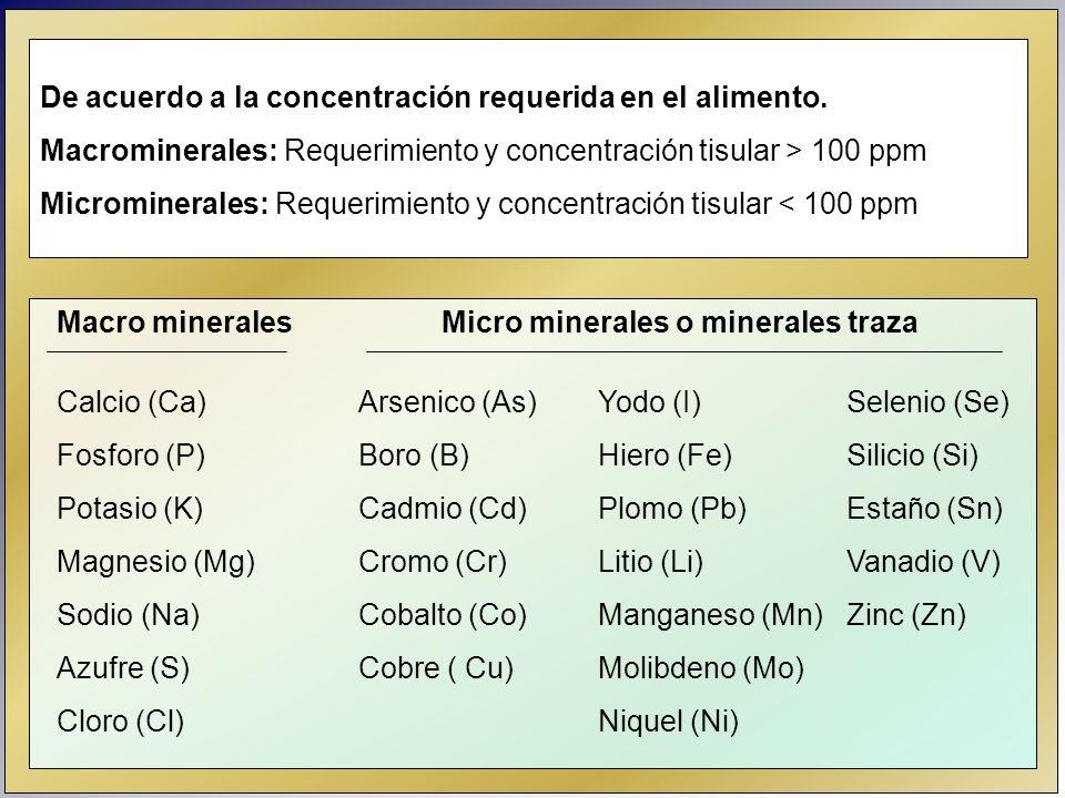 De acuerdo a la concentración requerida en el alimento. Macrominerales: Requerimiento y concentración tisular > 100 ppm Microminerales: Requerimiento