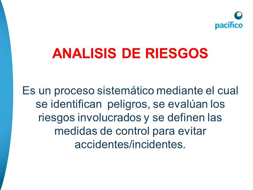 ANALISIS DE RIESGOS Es un proceso sistemático mediante el cual se identifican peligros, se evalúan los riesgos involucrados y se definen las medidas d