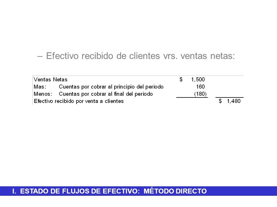 –Efectivo recibido de clientes vrs. ventas netas: I. ESTADO DE FLUJOS DE EFECTIVO: MÉTODO DIRECTO