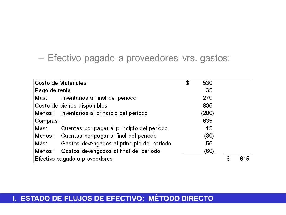 –Efectivo pagado a proveedores vrs. gastos: I. ESTADO DE FLUJOS DE EFECTIVO: MÉTODO DIRECTO