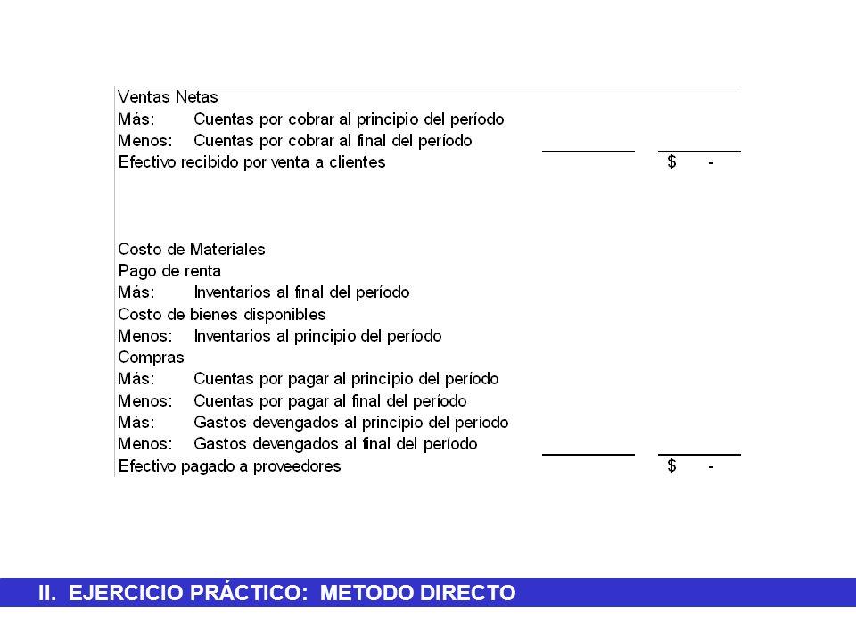II. EJERCICIO PRÁCTICO: METODO DIRECTO