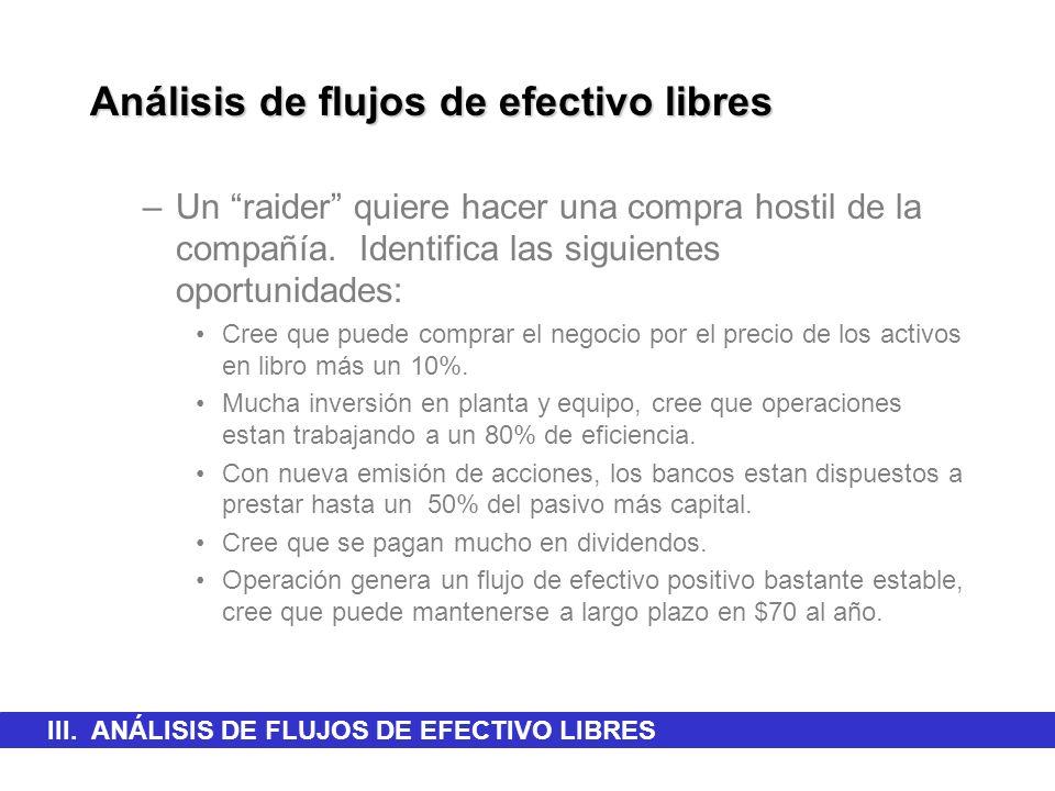 III. ANÁLISIS DE FLUJOS DE EFECTIVO LIBRES Análisis de flujos de efectivo libres –Un raider quiere hacer una compra hostil de la compañía. Identifica