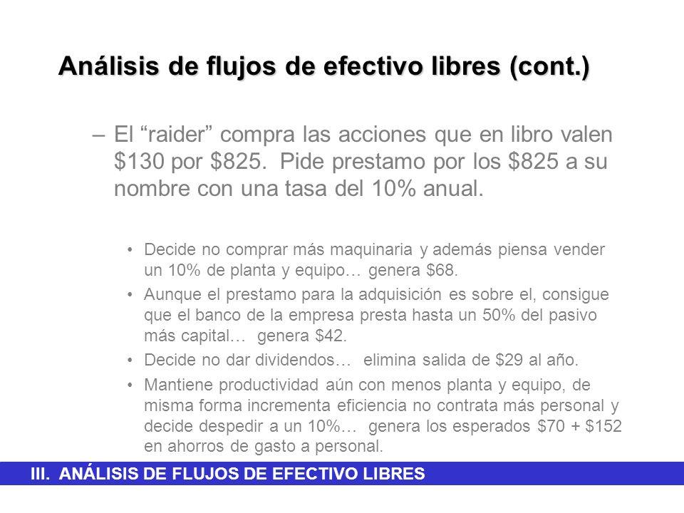 III. ANÁLISIS DE FLUJOS DE EFECTIVO LIBRES Análisis de flujos de efectivo libres (cont.) –El raider compra las acciones que en libro valen $130 por $8