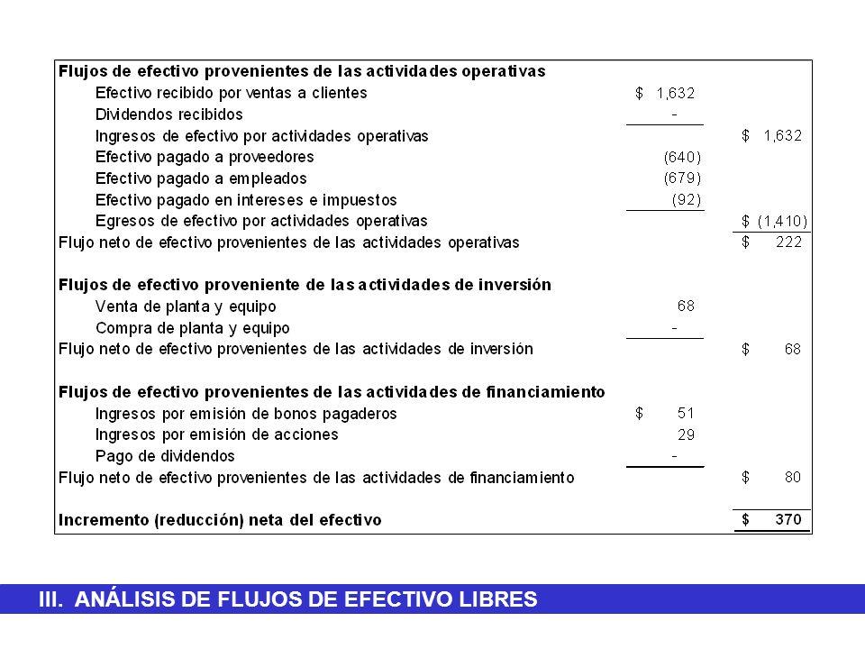 III. ANÁLISIS DE FLUJOS DE EFECTIVO LIBRES