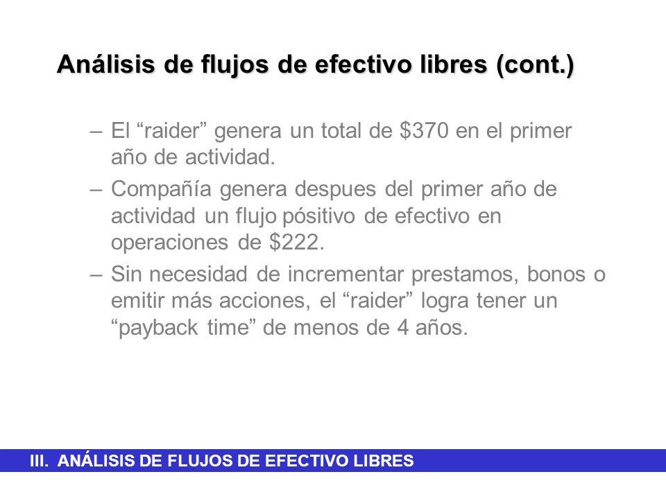 Análisis de flujos de efectivo libres (cont.) –El raider genera un total de $370 en el primer año de actividad. –Compañía genera despues del primer añ