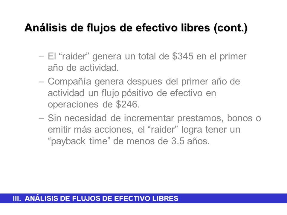III. ANÁLISIS DE FLUJOS DE EFECTIVO LIBRES Análisis de flujos de efectivo libres (cont.) –El raider genera un total de $345 en el primer año de activi