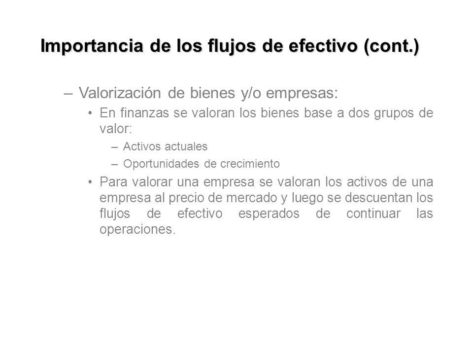 Importancia de los flujos de efectivo (cont.) –Valorización de bienes y/o empresas: En finanzas se valoran los bienes base a dos grupos de valor: –Act