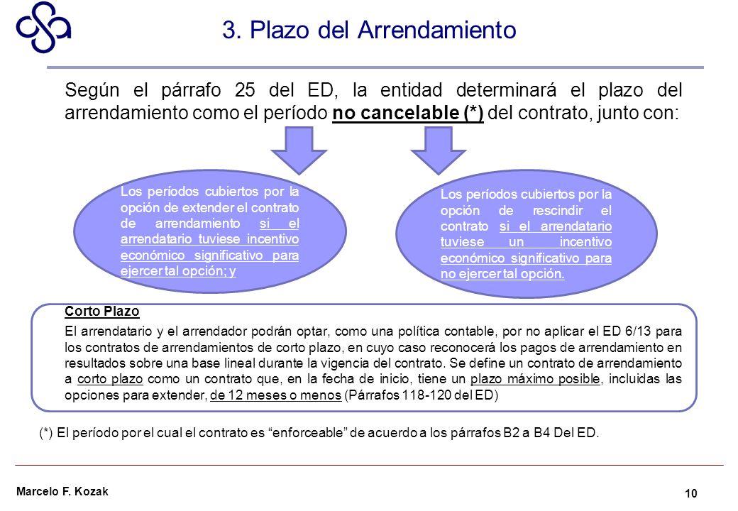 Marcelo F. Kozak 3. Plazo del Arrendamiento Según el párrafo 25 del ED, la entidad determinará el plazo del arrendamiento como el período no cancelabl