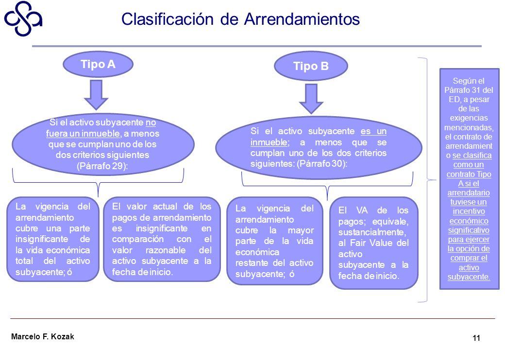 Marcelo F. Kozak Clasificación de Arrendamientos 11 Tipo A Si el activo subyacente no fuera un inmueble, a menos que se cumplan uno de los dos criteri