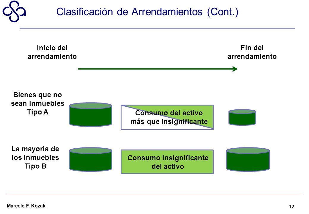 Marcelo F. Kozak Clasificación de Arrendamientos (Cont.) 12 Consumo del activo más que insignificante Consumo insignificante del activo Bienes que no