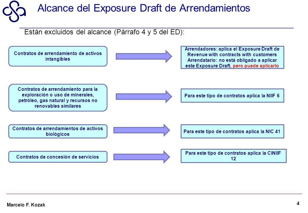 Marcelo F. Kozak 4 Están excluidos del alcance (Párrafo 4 y 5 del ED): Es Arrendadores: aplica el Exposure Draft de Revenue with contracts with custom