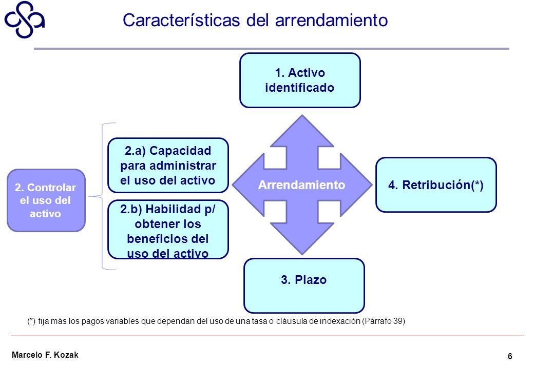 Marcelo F. Kozak (*) fija más los pagos variables que dependan del uso de una tasa o cláusula de indexación (Párrafo 39) 6 Arrendamiento 2.a) Capacida