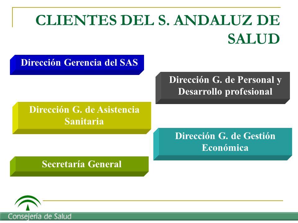 CLIENTES DEL S. ANDALUZ DE SALUD Dirección Gerencia del SAS Dirección G. de Personal y Desarrollo profesional Dirección G. de Asistencia Sanitaria Dir