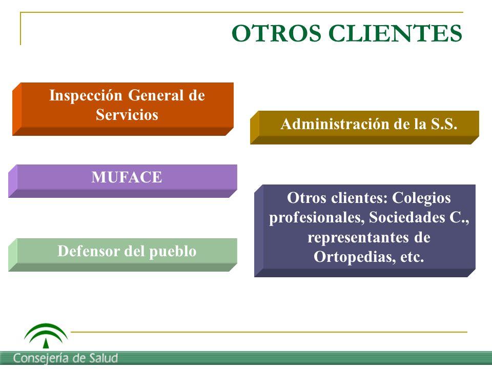 OTROS CLIENTES Inspección General de Servicios Otros clientes: Colegios profesionales, Sociedades C., representantes de Ortopedias, etc. Defensor del