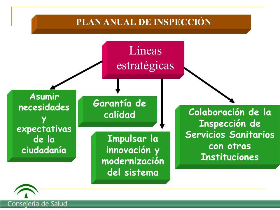 PLAN ANUAL DE INSPECCIÓN Líneas estratégicas Impulsar la innovación y modernización del sistema Colaboración de la Inspección de Servicios Sanitarios