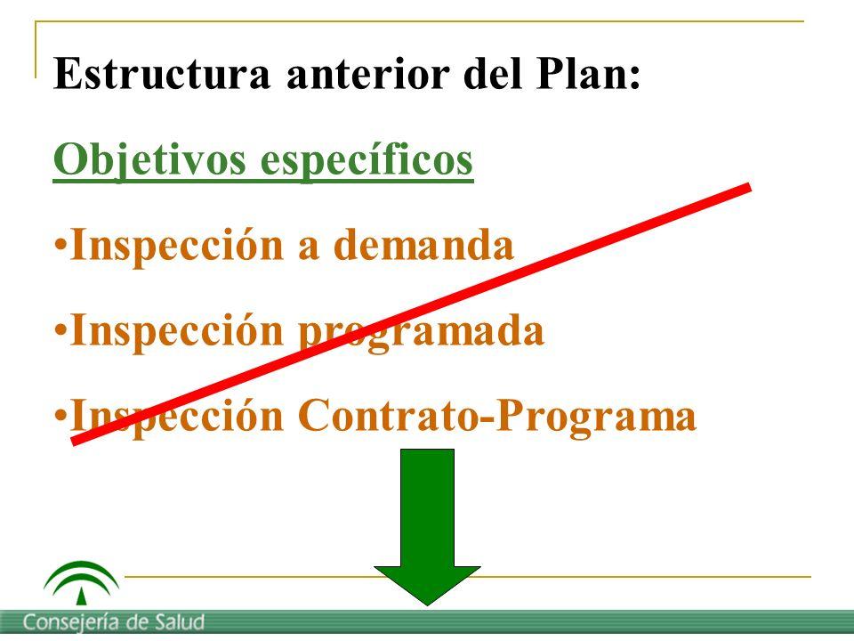 Estructura anterior del Plan: Objetivos específicos Inspección a demanda Inspección programada Inspección Contrato-Programa