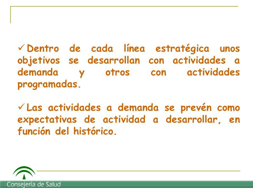 Dentro de cada línea estratégica unos objetivos se desarrollan con actividades a demanda y otros con actividades programadas. Las actividades a demand