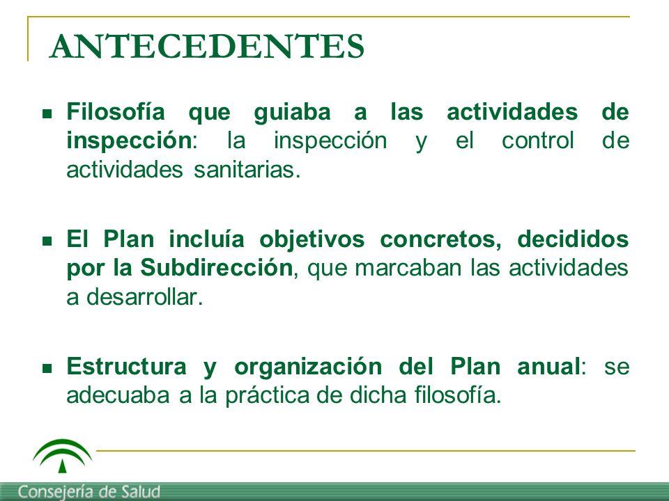 ANTECEDENTES Filosofía que guiaba a las actividades de inspección: la inspección y el control de actividades sanitarias. El Plan incluía objetivos con