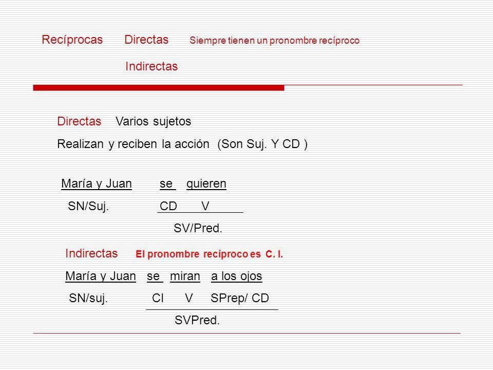 Recíprocas Directas Siempre tienen un pronombre recíproco Indirectas Directas Varios sujetos Realizan y reciben la acción (Son Suj. Y CD ) María y Jua