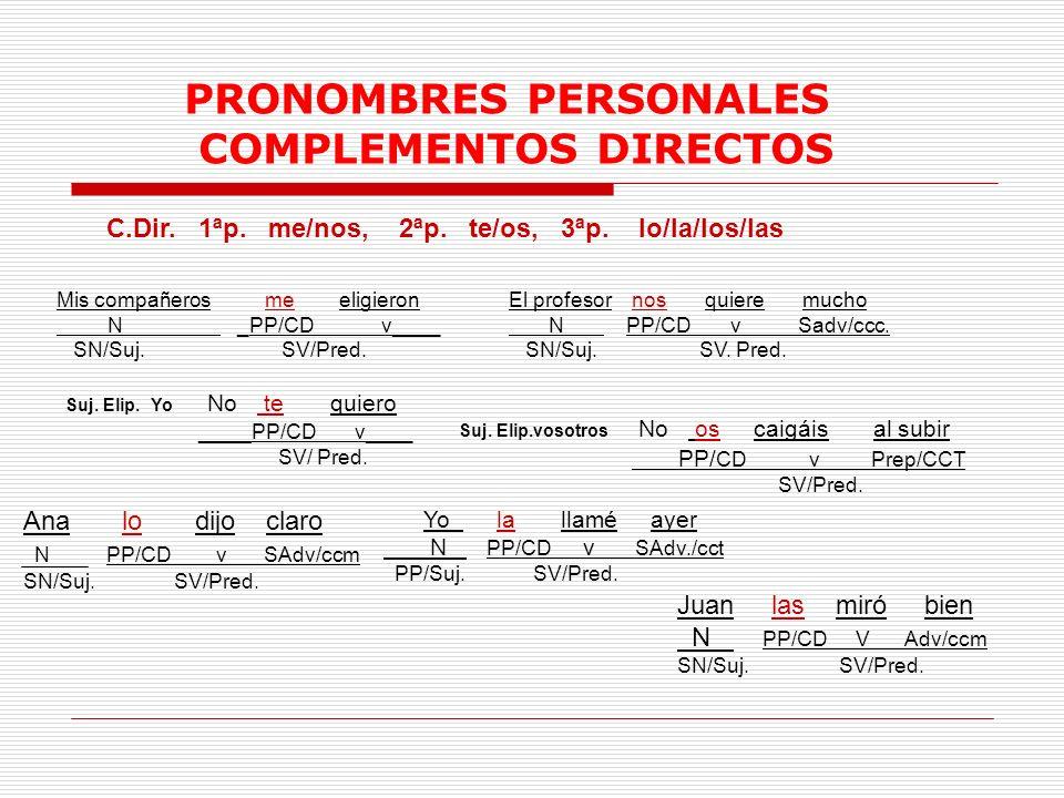 PRONOMBRES PERSONALES COMPLEMENTOS DIRECTOS C.Dir. 1ªp. me/nos, 2ªp. te/os, 3ªp. lo/la/los/las Mis compañeros me eligieron N _PP/CD v____ SN/Suj. SV/P