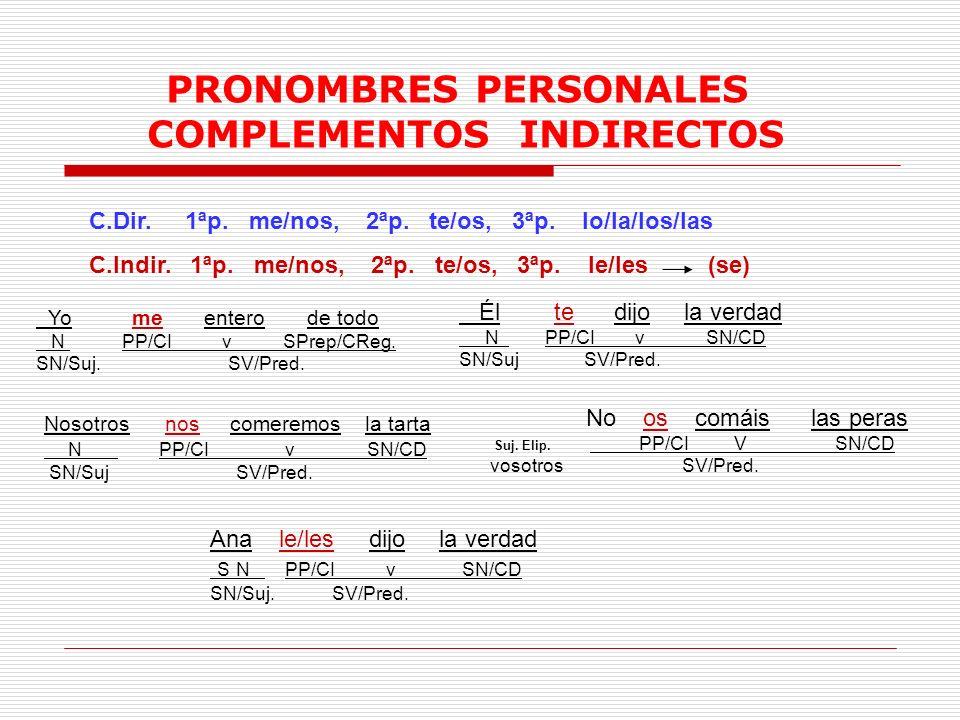 PRONOMBRES PERSONALES COMPLEMENTOS INDIRECTOS C.Dir. 1ªp. me/nos, 2ªp. te/os, 3ªp. lo/la/los/las C.Indir. 1ªp. me/nos, 2ªp. te/os, 3ªp. le/les (se) Yo