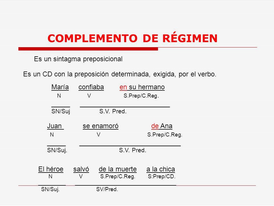 COMPLEMENTO DE RÉGIMEN Es un sintagma preposicional Es un CD con la preposición determinada, exigida, por el verbo. María confiaba en su hermano N V S