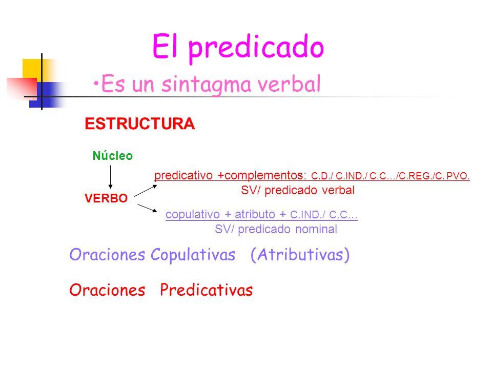 El predicado Es un sintagma verbal ESTRUCTURA VERBO Núcleo predicativo +complementos: C.D./ C.IND./ C.C…/C.REG./C. PVO. SV/ predicado verbal Oraciones