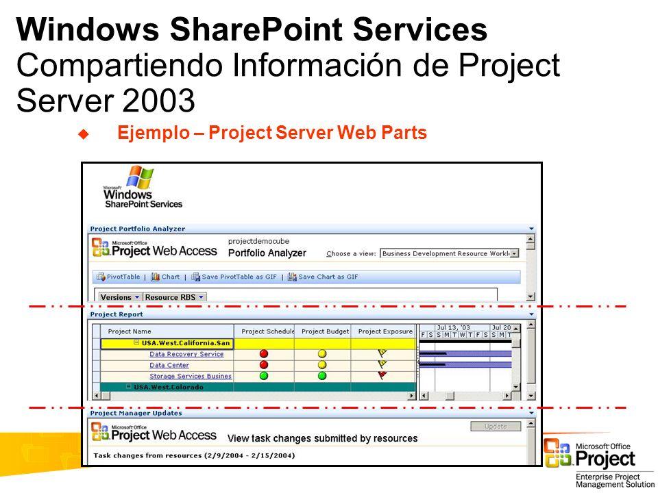 Windows SharePoint Services Compartiendo Información de Project Server 2003 Ejemplo – Project Server Web Parts