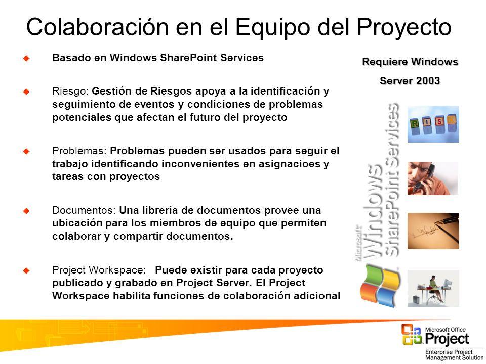 Colaboración en el Equipo del Proyecto Basado en Windows SharePoint Services Riesgo: Gestión de Riesgos apoya a la identificación y seguimiento de eve