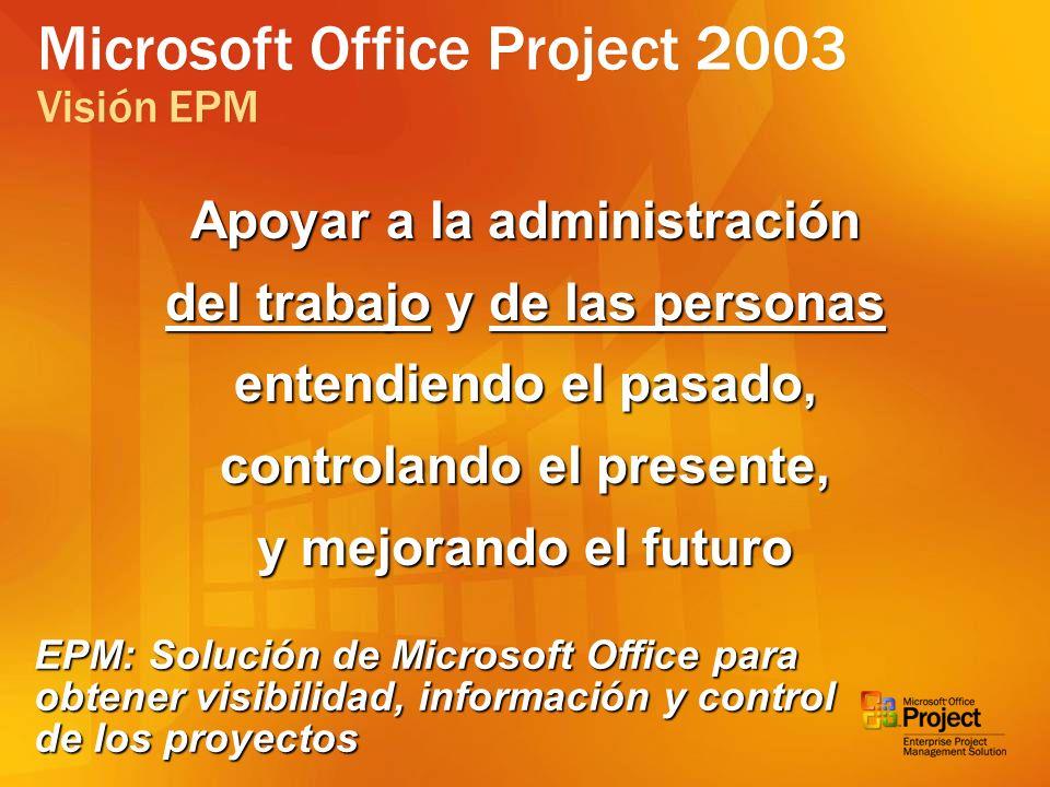 Apoyar a la administración del trabajo y de las personas entendiendo el pasado, controlando el presente, y mejorando el futuro Microsoft Office Projec