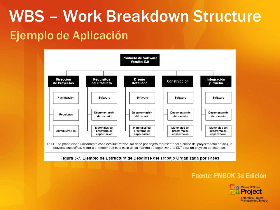 WBS – Work Breakdown Structure Fuente: PMBOK 3d Edición Ejemplo de Aplicación