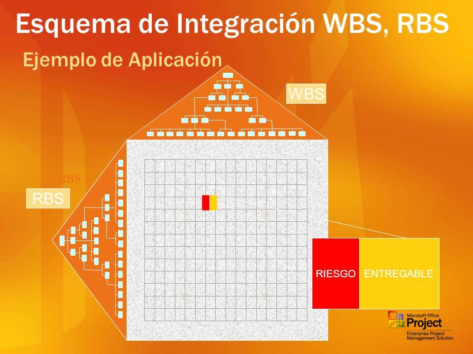 RBS X X XX X X X X X WBS RBS RIESGOENTREGABLE Esquema de Integración WBS, RBS Ejemplo de Aplicación