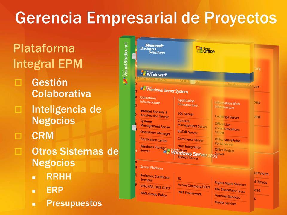 Gerencia Empresarial de Proyectos Plataforma Integral EPM Gestión Colaborativa Inteligencia de Negocios CRM Otros Sistemas de Negocios RRHH ERP Presup