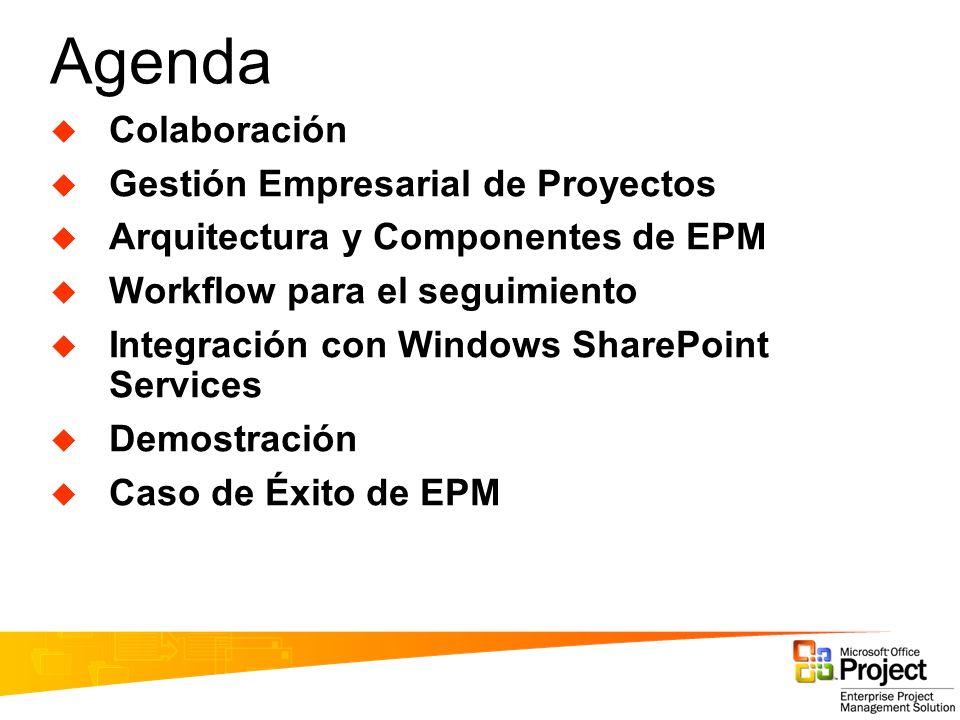 Agenda Colaboración Gestión Empresarial de Proyectos Arquitectura y Componentes de EPM Workflow para el seguimiento Integración con Windows SharePoint