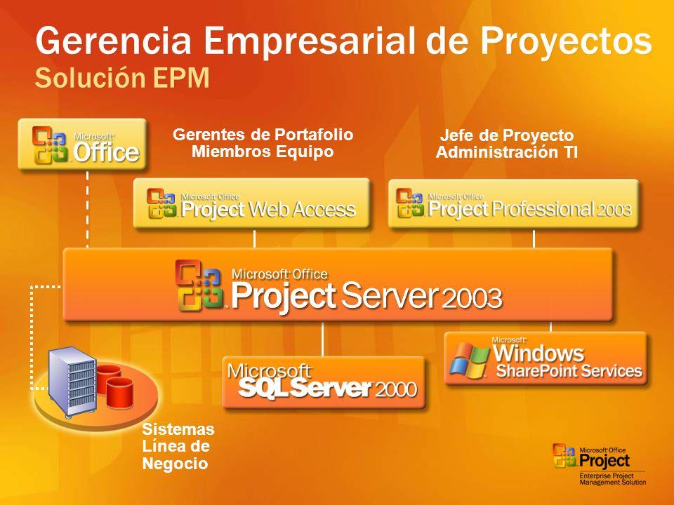 Gerentes de Portafolio Miembros Equipo Jefe de Proyecto Administración TI Sistemas Línea de Negocio Gerencia Empresarial de Proyectos Solución EPM