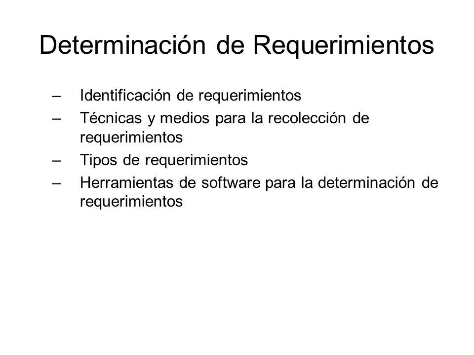 Determinación de Requerimientos –Identificación de requerimientos –Técnicas y medios para la recolección de requerimientos –Tipos de requerimientos –H