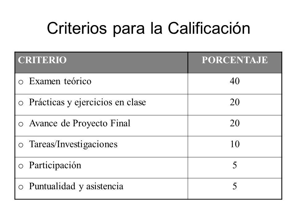 Criterios para la Calificación CRITERIOPORCENTAJE o Examen teórico 40 o Prácticas y ejercicios en clase 20 o Avance de Proyecto Final 20 o Tareas/Inve