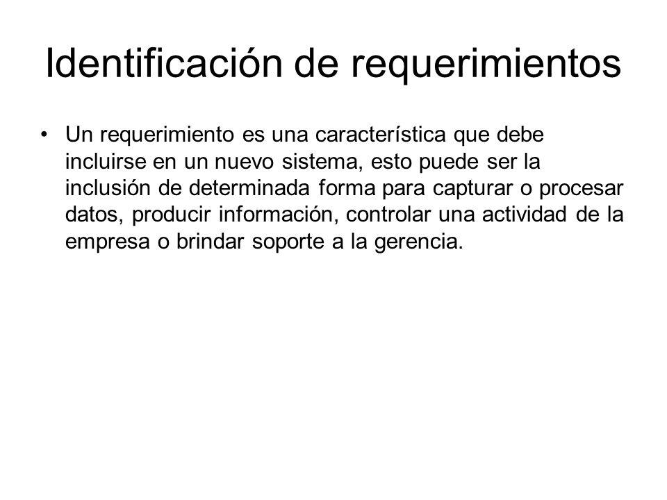 Identificación de requerimientos Un requerimiento es una característica que debe incluirse en un nuevo sistema, esto puede ser la inclusión de determi
