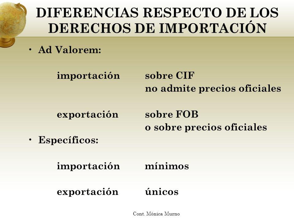 DIFERENCIAS RESPECTO DE LOS DERECHOS DE IMPORTACIÓN Ad Valorem: importaciónsobre CIF no admite precios oficiales exportaciónsobre FOB o sobre precios