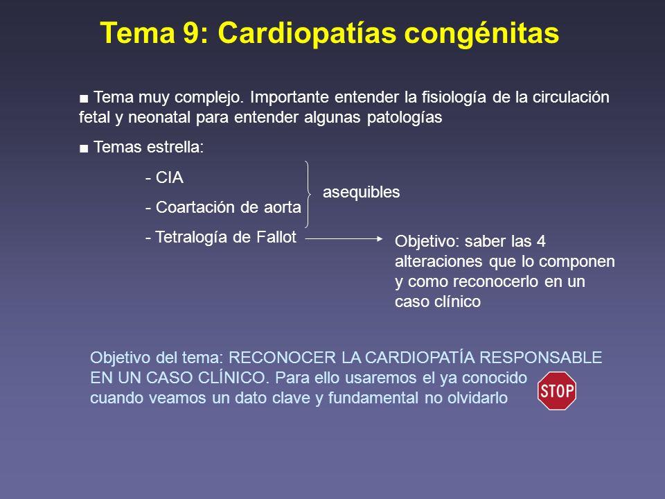 Tema 9: Cardiopatías congénitas Tema muy complejo. Importante entender la fisiología de la circulación fetal y neonatal para entender algunas patologí
