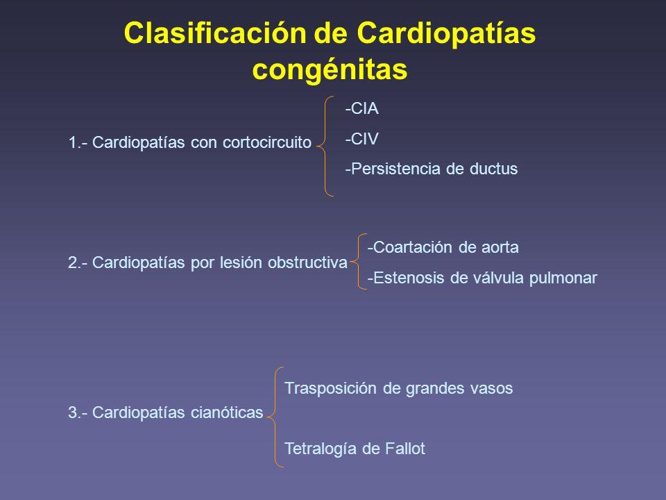 Clasificación de Cardiopatías congénitas 1.- Cardiopatías con cortocircuito 2.- Cardiopatías por lesión obstructiva 3.- Cardiopatías cianóticas -CIA -
