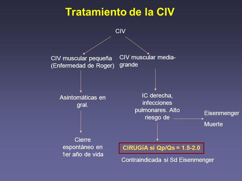 Tratamiento de la CIV CIV CIV muscular pequeña (Enfermedad de Roger) Asintomáticas en gral. Cierre espontáneo en 1er año de vida CIV muscular media- g