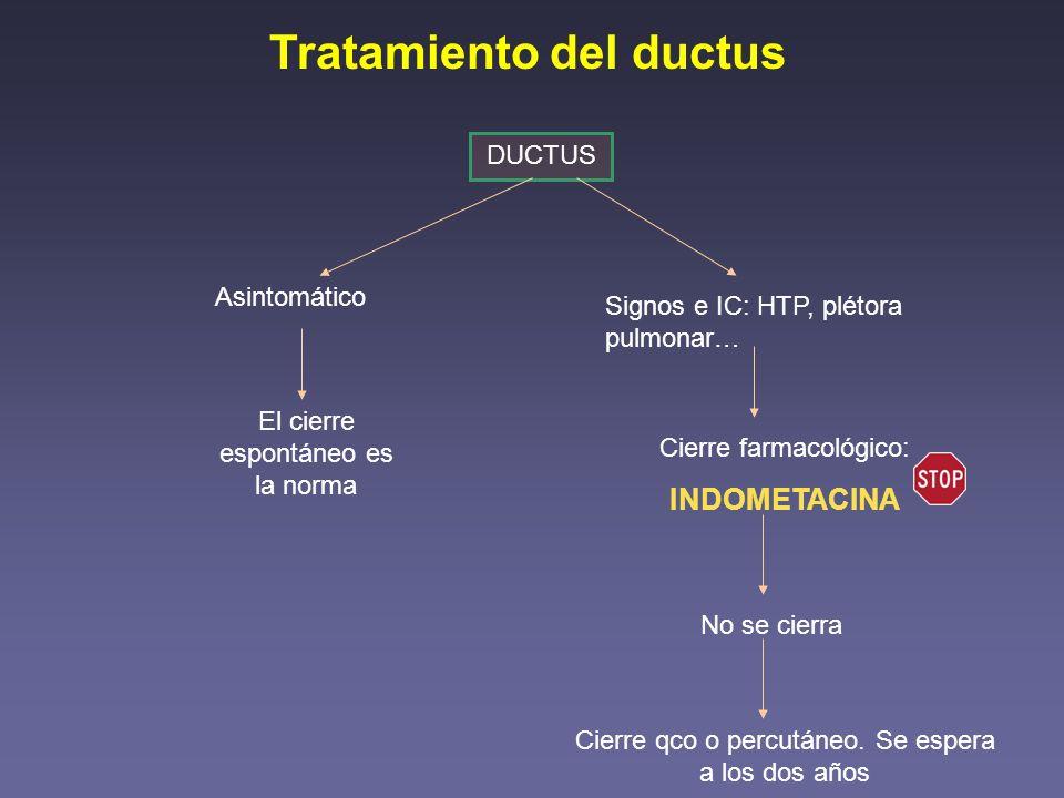Tratamiento del ductus DUCTUS Asintomático El cierre espontáneo es la norma Signos e IC: HTP, plétora pulmonar… Cierre farmacológico: INDOMETACINA No