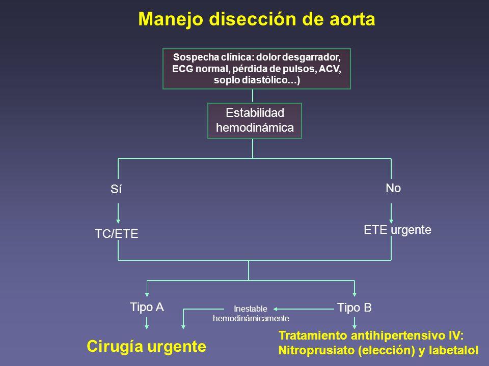 Manejo disección de aorta Sospecha clínica: dolor desgarrador, ECG normal, pérdida de pulsos, ACV, soplo diastólico…) Sí Estabilidad hemodinámica TC/E