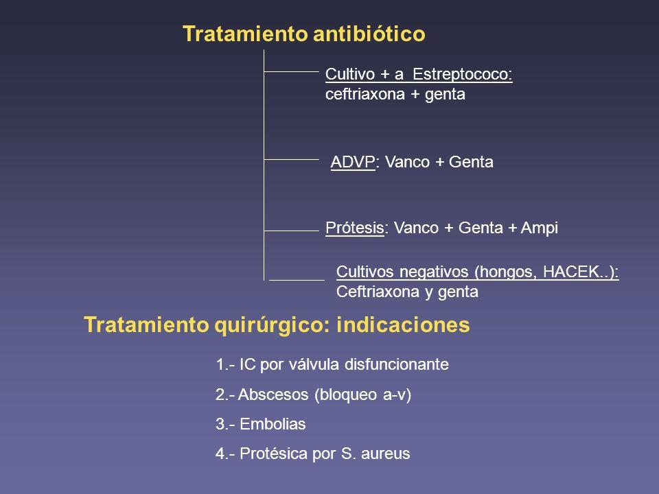 Tratamiento antibiótico Prótesis: Vanco + Genta + Ampi ADVP: Vanco + Genta Cultivo + a Estreptococo: ceftriaxona + genta Cultivos negativos (hongos, H