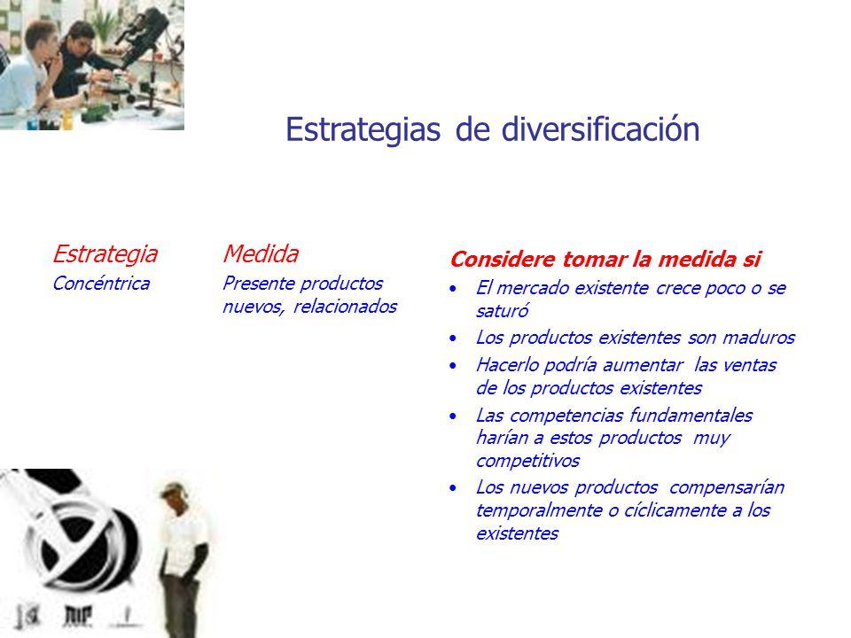 Estrategias de diversificación Estrategia Concéntrica Medida Presente productos nuevos, relacionados Considere tomar la medida si El mercado existente