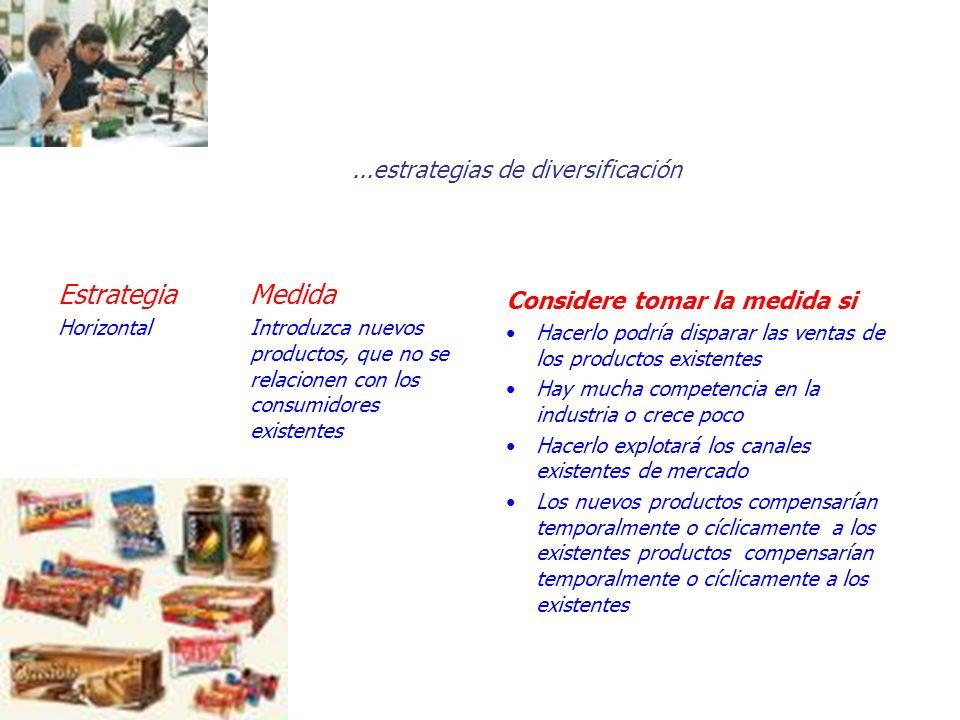 ...estrategias de diversificación Estrategia Horizontal Medida Introduzca nuevos productos, que no se relacionen con los consumidores existentes Consi