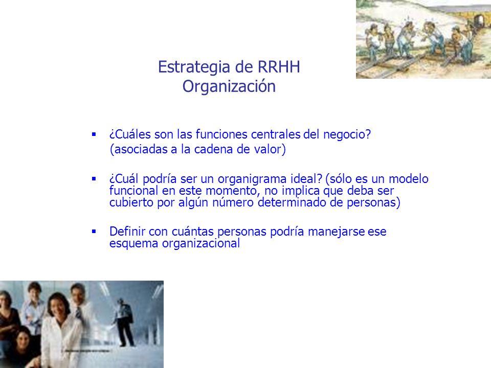Estrategia de RRHH Organización ¿Cuáles son las funciones centrales del negocio? (asociadas a la cadena de valor) ¿Cuál podría ser un organigrama idea