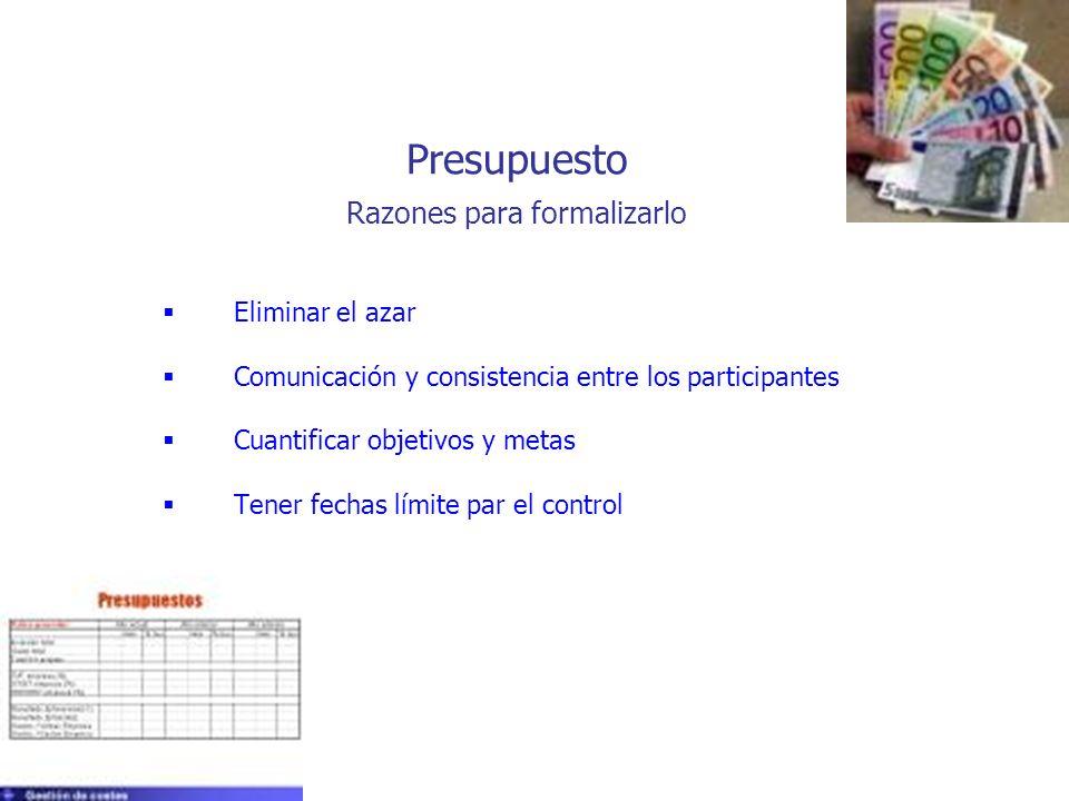Presupuesto Razones para formalizarlo Eliminar el azar Comunicación y consistencia entre los participantes Cuantificar objetivos y metas Tener fechas