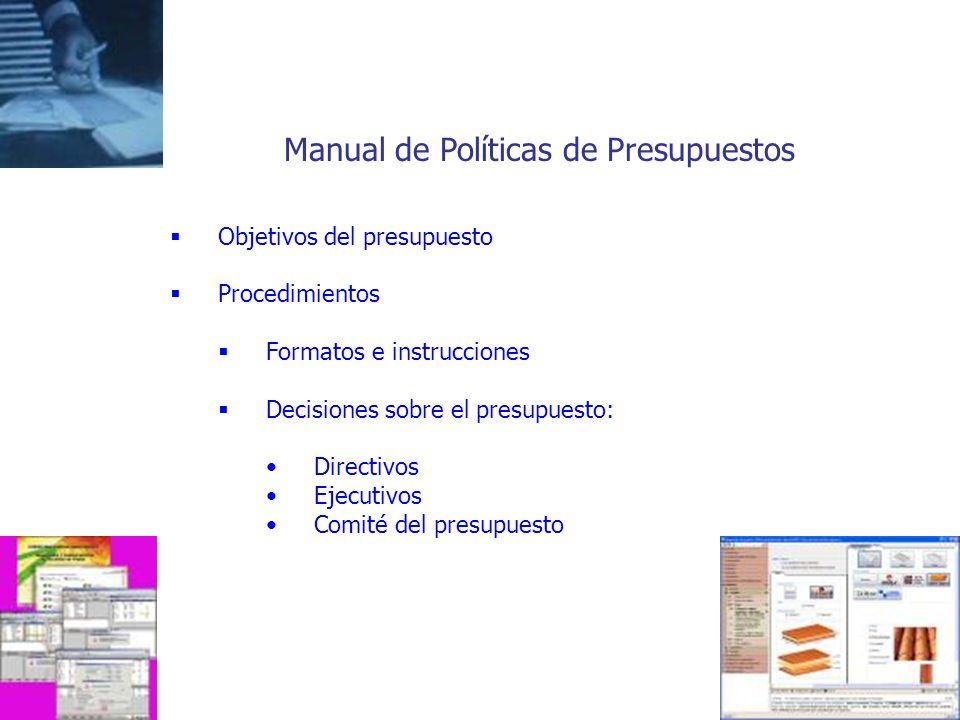 Objetivos del presupuesto Procedimientos Formatos e instrucciones Decisiones sobre el presupuesto: Directivos Ejecutivos Comité del presupuesto Manual